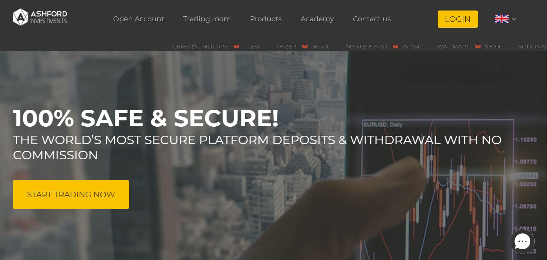 Ashford Investments Website