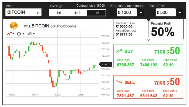 OlssonCapital Trading Platform