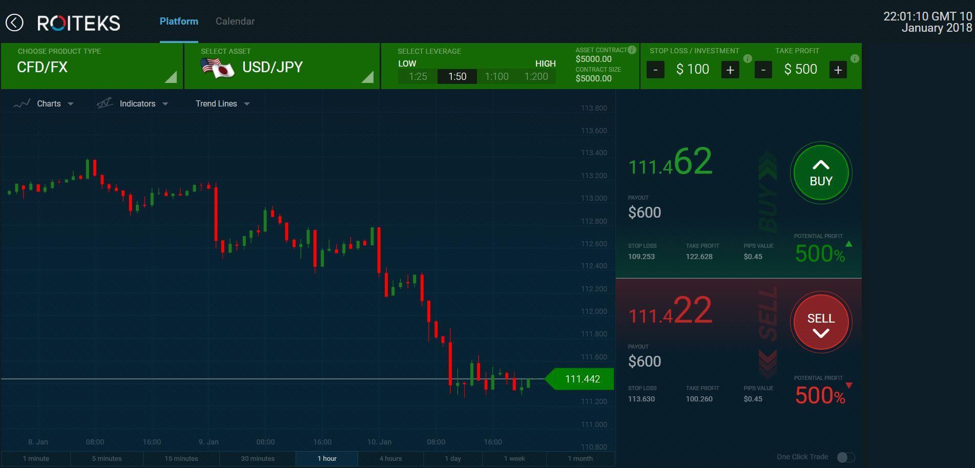 Roiteks Trading Platform